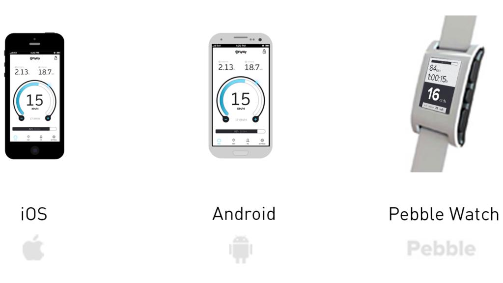 smart-app-1